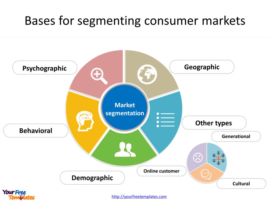 Market segmentation sample in event marketing plan template