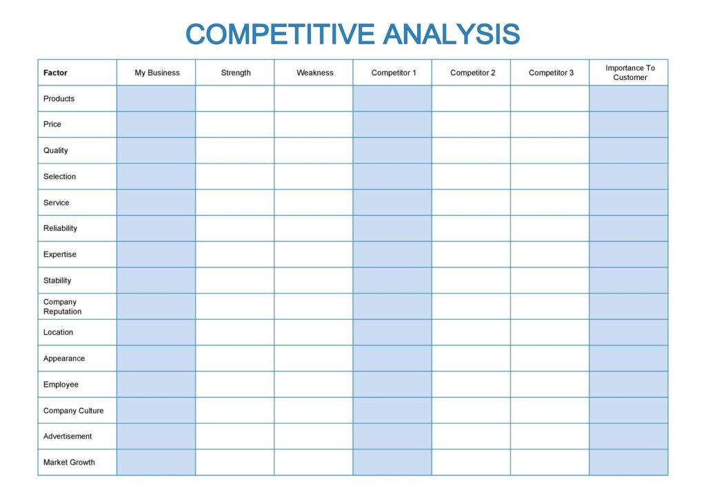 Competitive Analysis template by Smartsheet